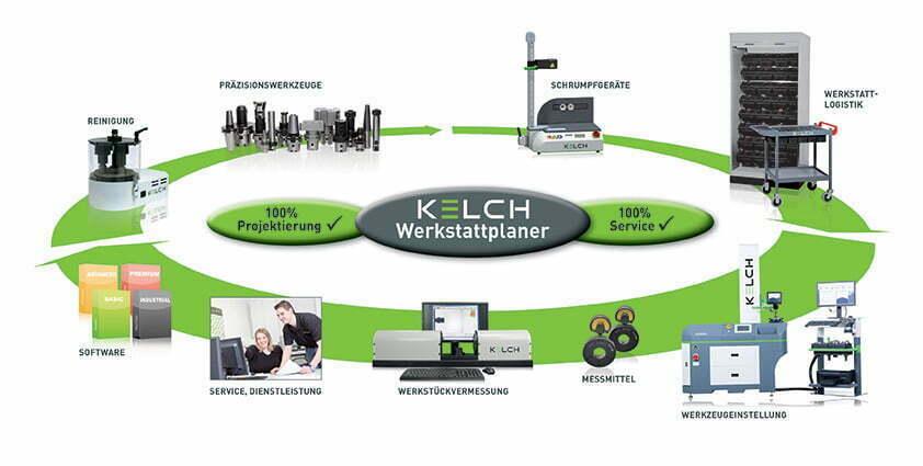 Bild1_Projektierung_Systemintegration_72dpi